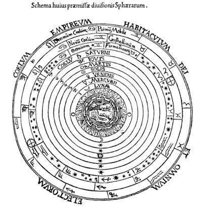 A D D E E A Bb B in addition Th in addition Px Ptolemaicsystem Small besides Th likewise Raj Raj Z C O C Bcony Jest Ze Sfer Niebieskich C Na Kt C B Re Sk C Adaj C Si C Poszczeg C B Lne Nieba A Niebo Ksi C C Bcyca. on primum mobile