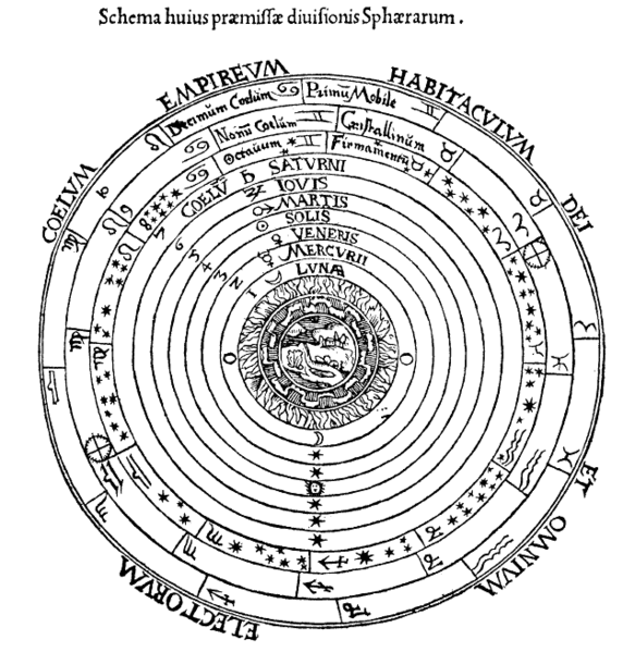 [Image: 583px-Ptolemaicsystem-small.png]