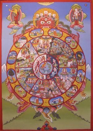 rad des lebens buddhistisches gemlde aus bhutan